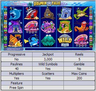 Dolphin Tale Online Slot Machine