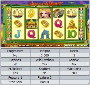 Lady of the Orient Online Slot Machine