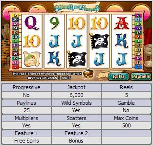 Shiver Me Feathers Online Slot Machine