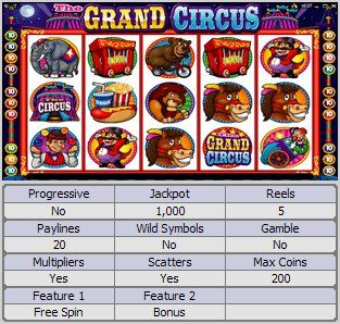 The Grand Circus Online Slot Machine
