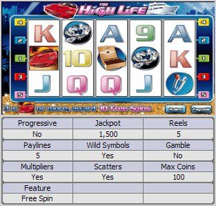 The High Life Online Slot Machine