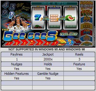 The Gee Gees Online Slot Machine