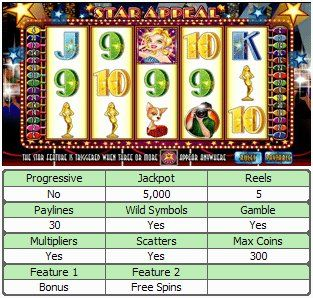 Star Appeal Online Slot Machine