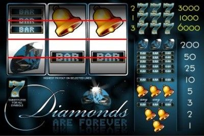 Diamonds are Forever Online Slot Machine