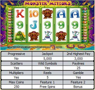 Monster Meteors Online Slot Machine
